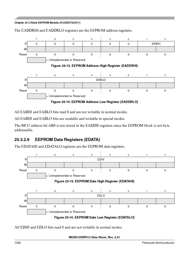 MC9S12XD256MAL ,Freescale Semiconductor厂商,IC MCU 256K FLASH 112-LQFP, MC9S12XD256MAL datasheet预览  第1048页