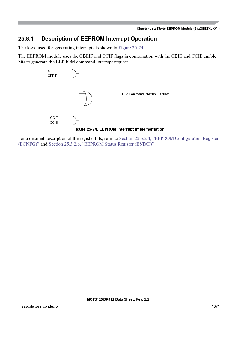 MC9S12XD256MAL ,Freescale Semiconductor厂商,IC MCU 256K FLASH 112-LQFP, MC9S12XD256MAL datasheet预览  第1069页