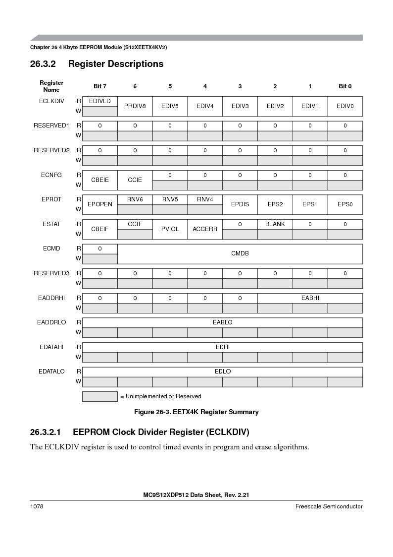 MC9S12XD256MAL ,Freescale Semiconductor厂商,IC MCU 256K FLASH 112-LQFP, MC9S12XD256MAL datasheet预览  第1076页