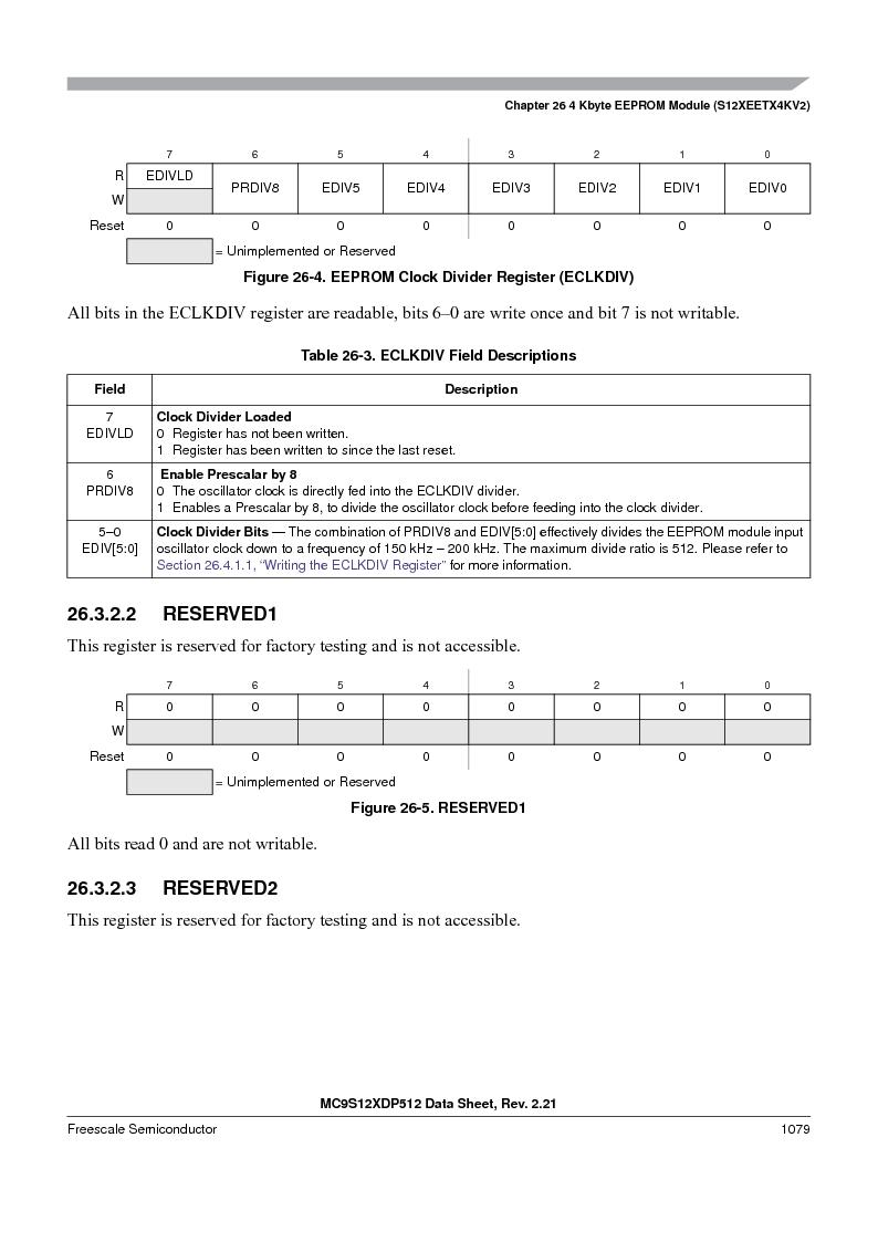 MC9S12XD256MAL ,Freescale Semiconductor厂商,IC MCU 256K FLASH 112-LQFP, MC9S12XD256MAL datasheet预览  第1077页