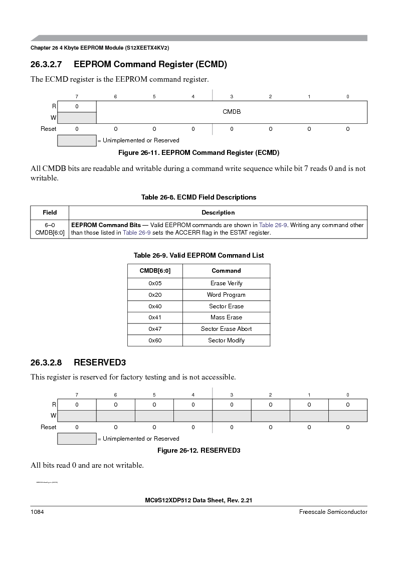 MC9S12XD256MAL ,Freescale Semiconductor厂商,IC MCU 256K FLASH 112-LQFP, MC9S12XD256MAL datasheet预览  第1082页