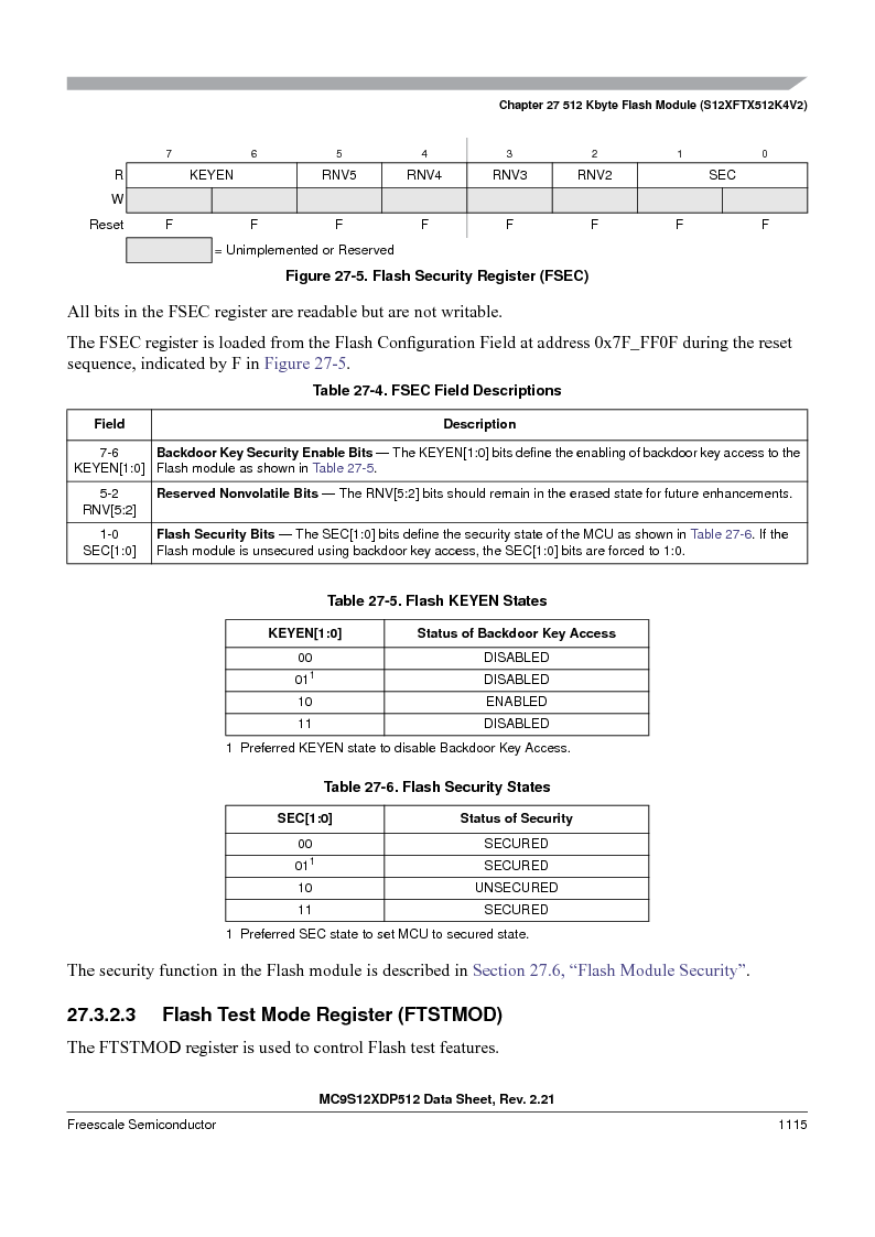 MC9S12XD256MAL ,Freescale Semiconductor厂商,IC MCU 256K FLASH 112-LQFP, MC9S12XD256MAL datasheet预览  第1113页