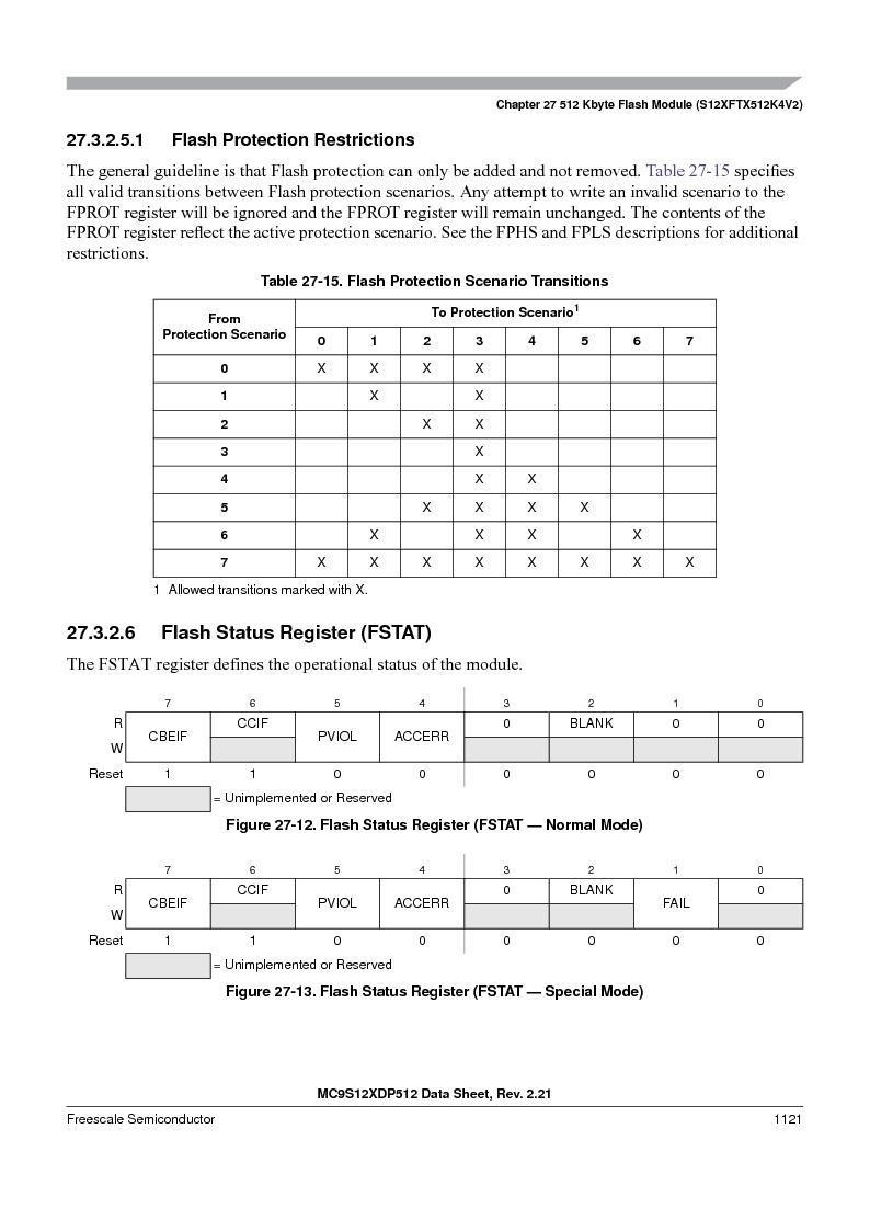MC9S12XD256MAL ,Freescale Semiconductor厂商,IC MCU 256K FLASH 112-LQFP, MC9S12XD256MAL datasheet预览  第1119页