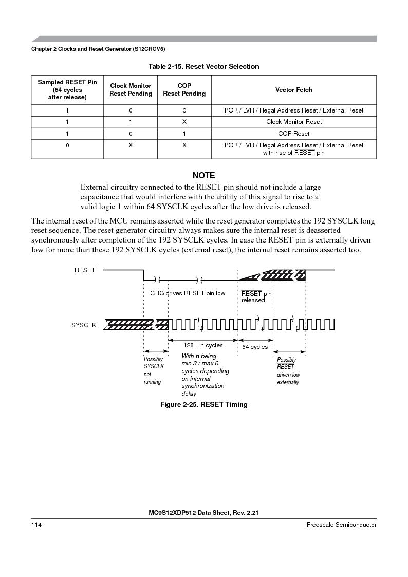 MC9S12XD256MAL ,Freescale Semiconductor厂商,IC MCU 256K FLASH 112-LQFP, MC9S12XD256MAL datasheet预览  第114页