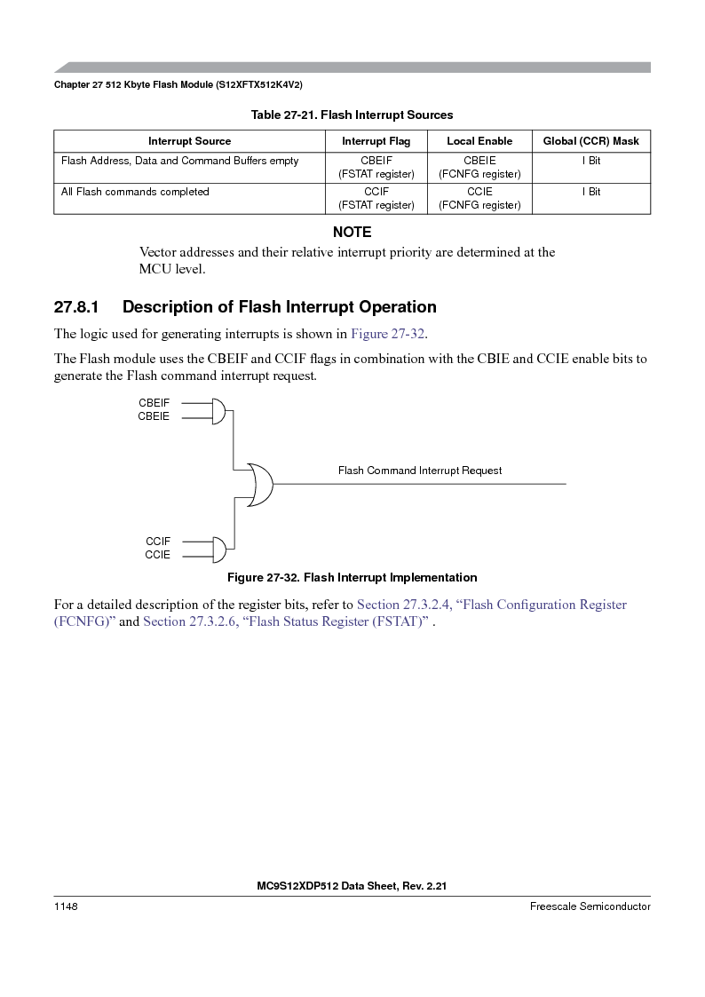 MC9S12XD256MAL ,Freescale Semiconductor厂商,IC MCU 256K FLASH 112-LQFP, MC9S12XD256MAL datasheet预览  第1146页