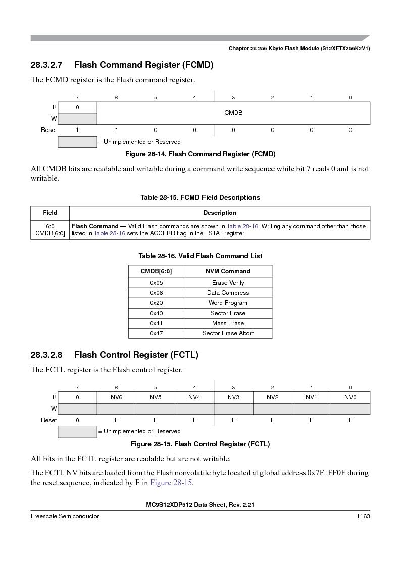 MC9S12XD256MAL ,Freescale Semiconductor厂商,IC MCU 256K FLASH 112-LQFP, MC9S12XD256MAL datasheet预览  第1161页