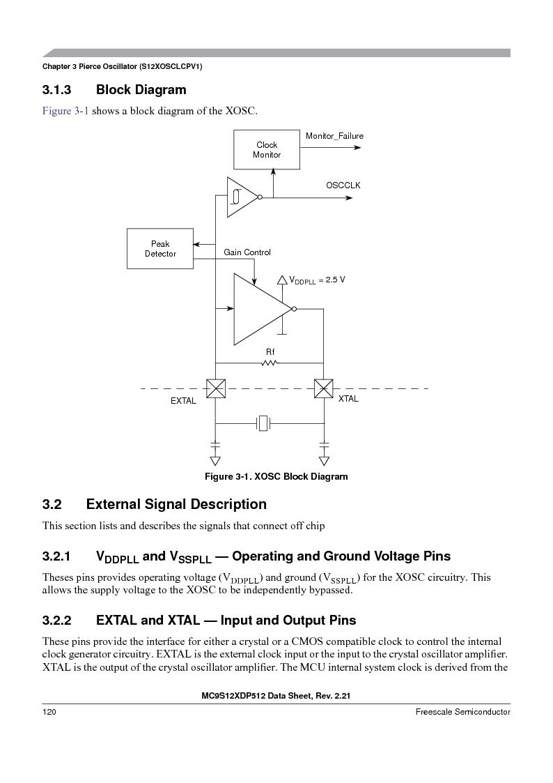 MC9S12XD256MAL ,Freescale Semiconductor厂商,IC MCU 256K FLASH 112-LQFP, MC9S12XD256MAL datasheet预览  第120页