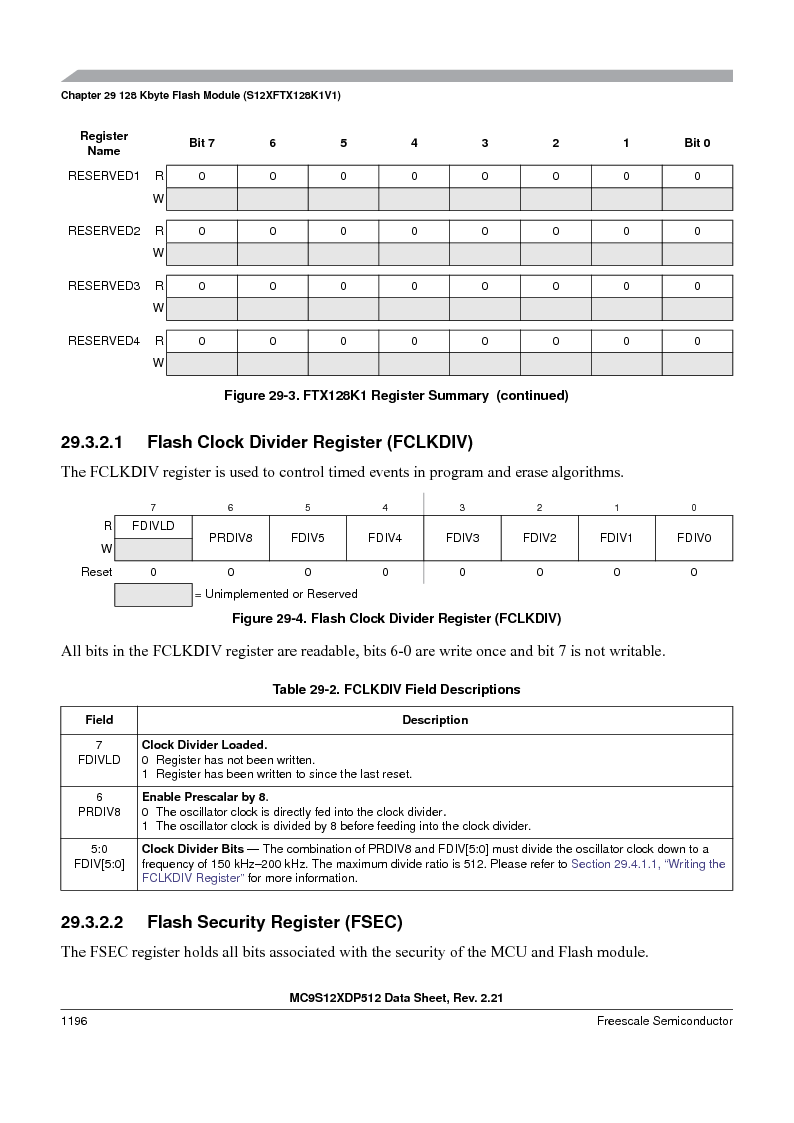 MC9S12XD256MAL ,Freescale Semiconductor厂商,IC MCU 256K FLASH 112-LQFP, MC9S12XD256MAL datasheet预览  第1194页