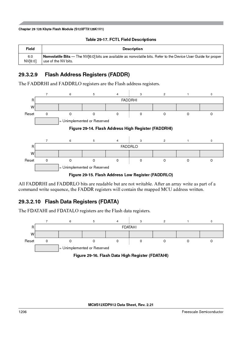 MC9S12XD256MAL ,Freescale Semiconductor厂商,IC MCU 256K FLASH 112-LQFP, MC9S12XD256MAL datasheet预览  第1204页