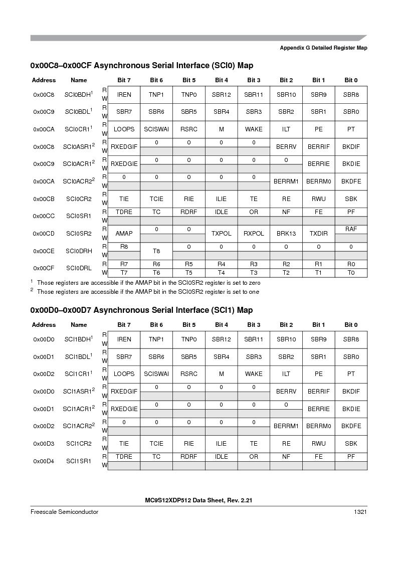 MC9S12XD256MAL ,Freescale Semiconductor厂商,IC MCU 256K FLASH 112-LQFP, MC9S12XD256MAL datasheet预览  第1319页
