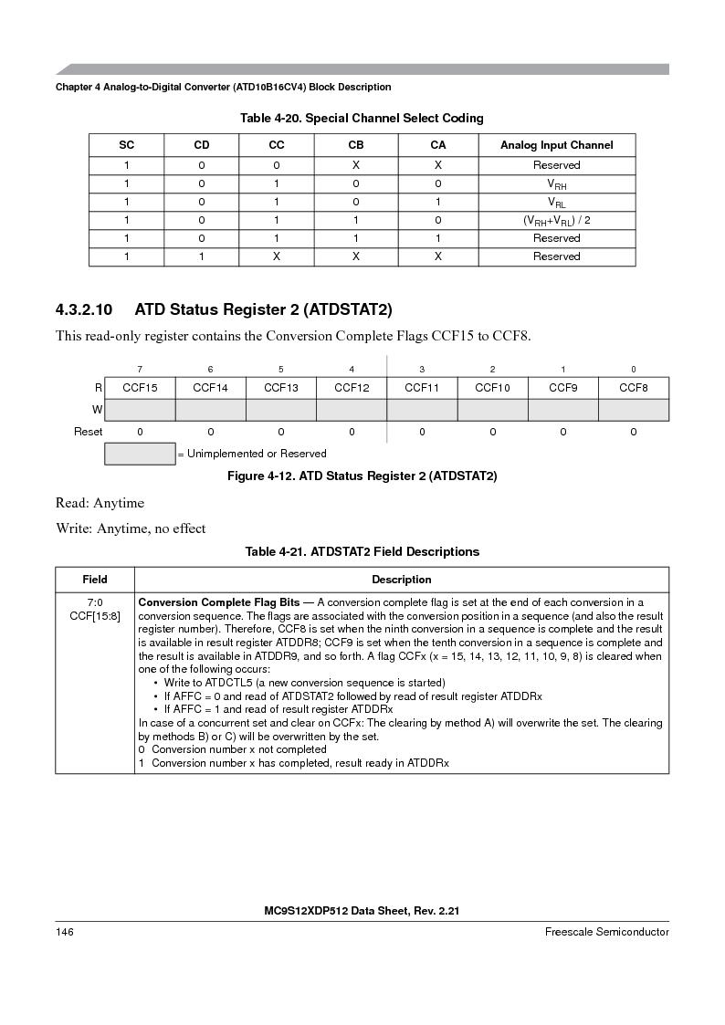 MC9S12XD256MAL ,Freescale Semiconductor厂商,IC MCU 256K FLASH 112-LQFP, MC9S12XD256MAL datasheet预览  第146页