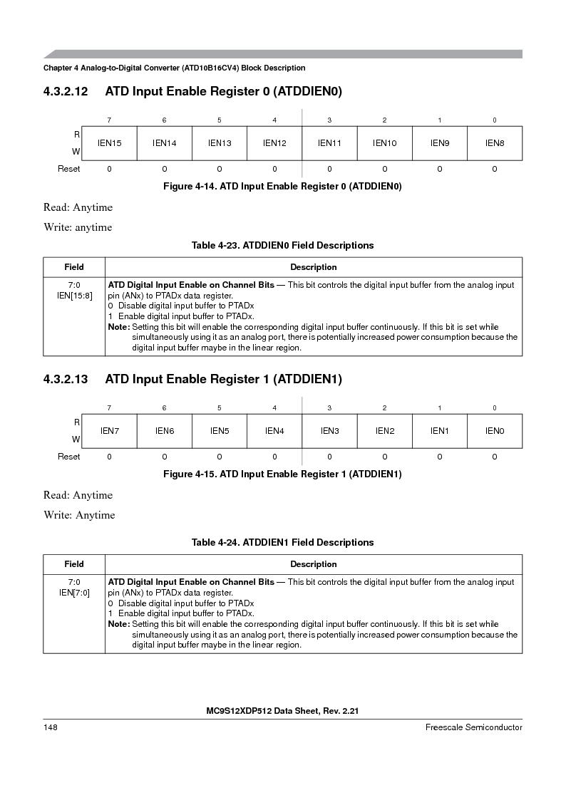 MC9S12XD256MAL ,Freescale Semiconductor厂商,IC MCU 256K FLASH 112-LQFP, MC9S12XD256MAL datasheet预览  第148页