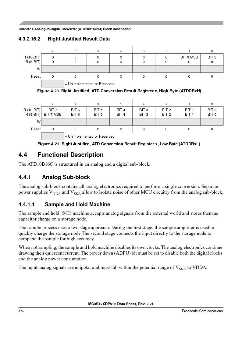 MC9S12XD256MAL ,Freescale Semiconductor厂商,IC MCU 256K FLASH 112-LQFP, MC9S12XD256MAL datasheet预览  第152页