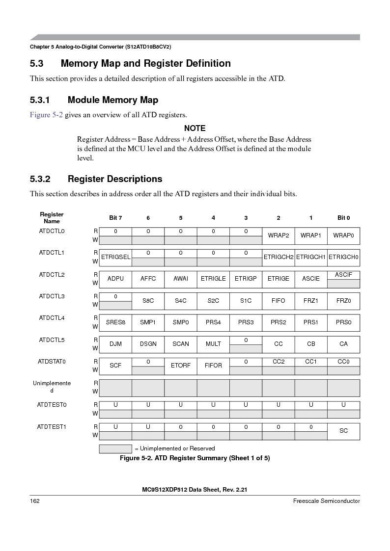 MC9S12XD256MAL ,Freescale Semiconductor厂商,IC MCU 256K FLASH 112-LQFP, MC9S12XD256MAL datasheet预览  第162页