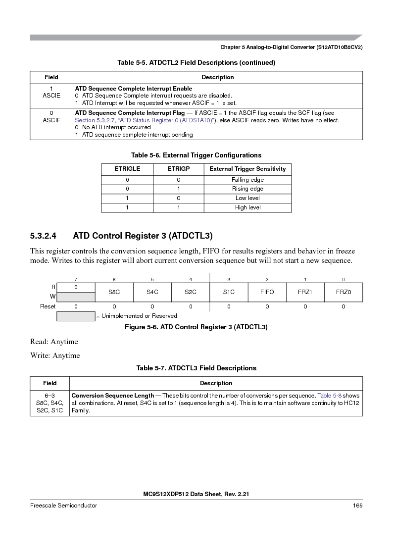 MC9S12XD256MAL ,Freescale Semiconductor厂商,IC MCU 256K FLASH 112-LQFP, MC9S12XD256MAL datasheet预览  第169页