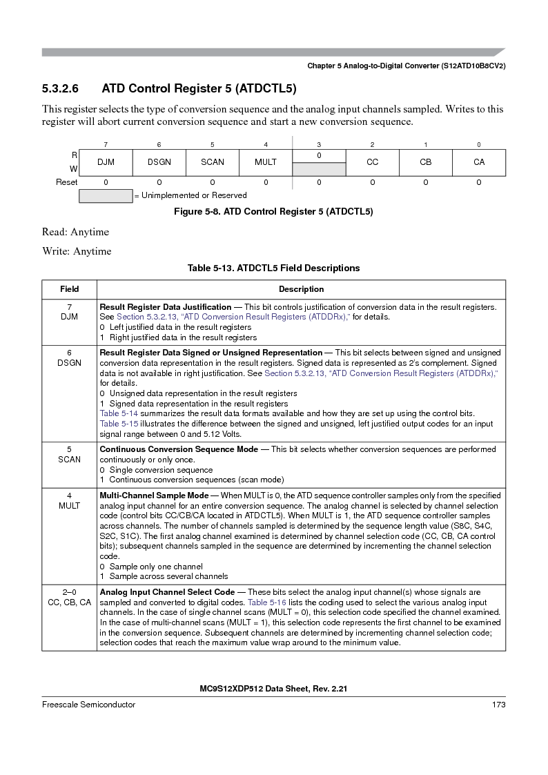 MC9S12XD256MAL ,Freescale Semiconductor厂商,IC MCU 256K FLASH 112-LQFP, MC9S12XD256MAL datasheet预览  第173页