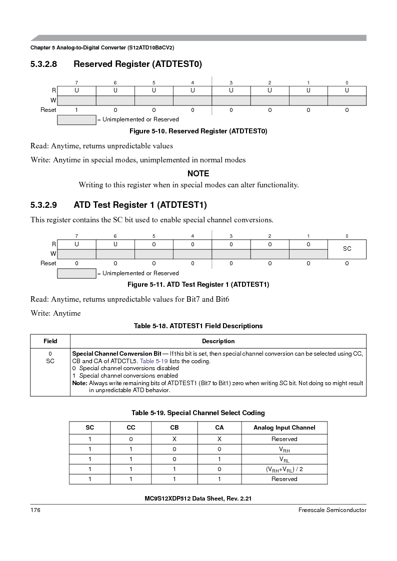 MC9S12XD256MAL ,Freescale Semiconductor厂商,IC MCU 256K FLASH 112-LQFP, MC9S12XD256MAL datasheet预览  第176页