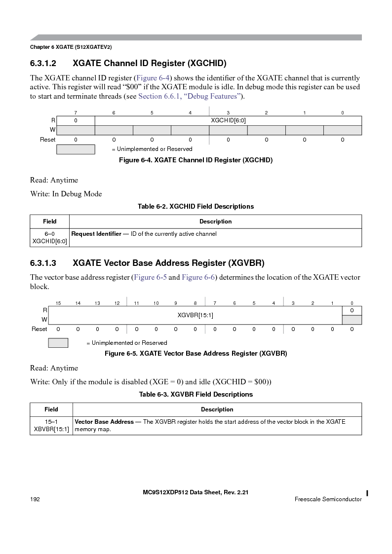 MC9S12XD256MAL ,Freescale Semiconductor厂商,IC MCU 256K FLASH 112-LQFP, MC9S12XD256MAL datasheet预览  第192页