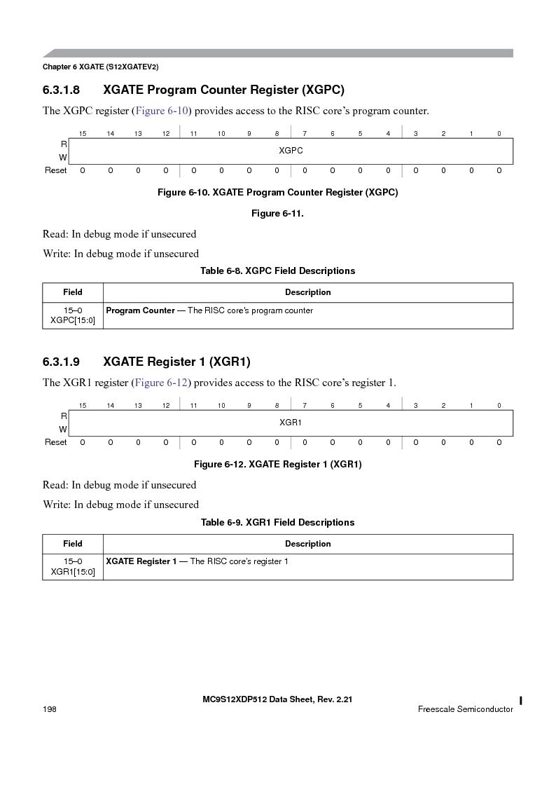 MC9S12XD256MAL ,Freescale Semiconductor厂商,IC MCU 256K FLASH 112-LQFP, MC9S12XD256MAL datasheet预览  第198页