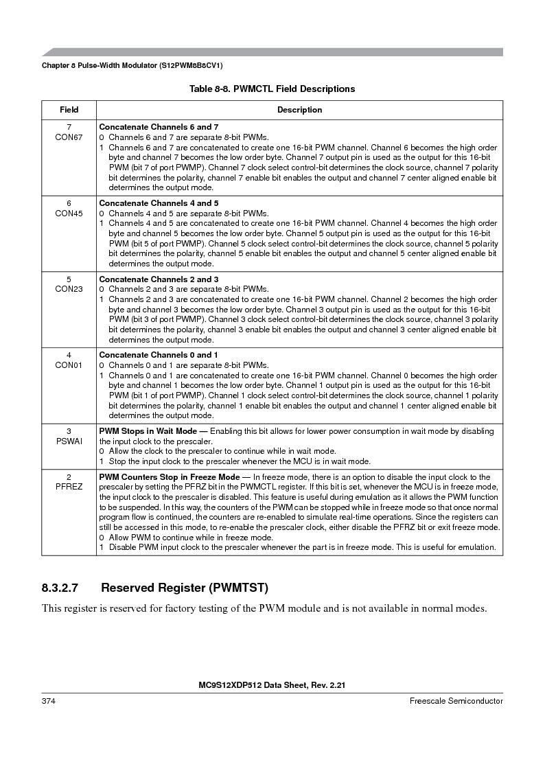 MC9S12XD256MAL ,Freescale Semiconductor厂商,IC MCU 256K FLASH 112-LQFP, MC9S12XD256MAL datasheet预览  第374页