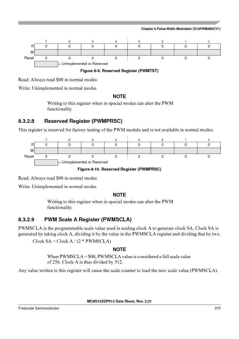 MC9S12XD256MAL ,Freescale Semiconductor厂商,IC MCU 256K FLASH 112-LQFP, MC9S12XD256MAL datasheet预览  第375页