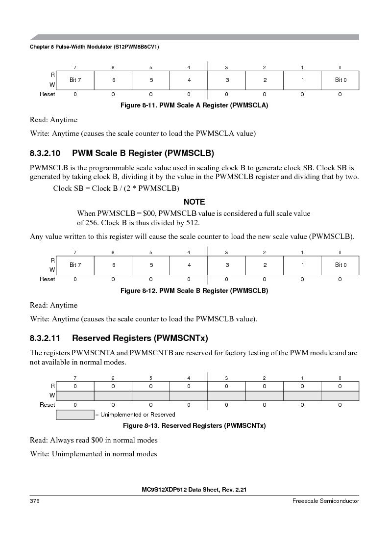 MC9S12XD256MAL ,Freescale Semiconductor厂商,IC MCU 256K FLASH 112-LQFP, MC9S12XD256MAL datasheet预览  第376页