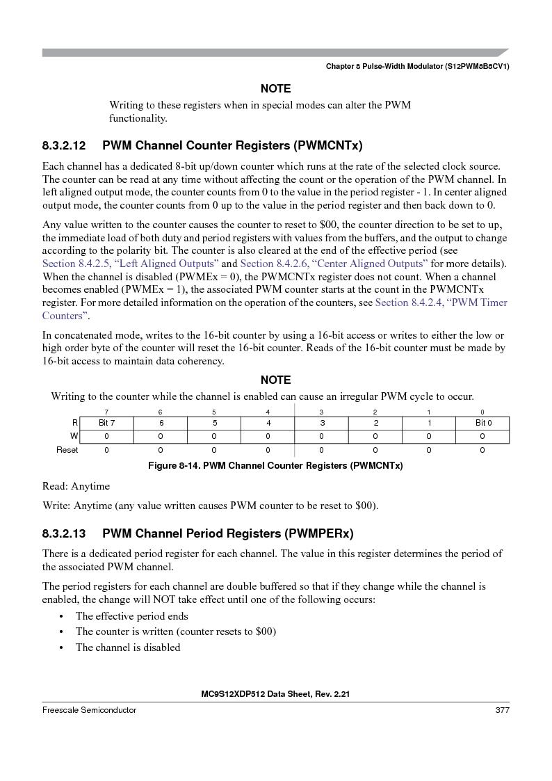 MC9S12XD256MAL ,Freescale Semiconductor厂商,IC MCU 256K FLASH 112-LQFP, MC9S12XD256MAL datasheet预览  第377页
