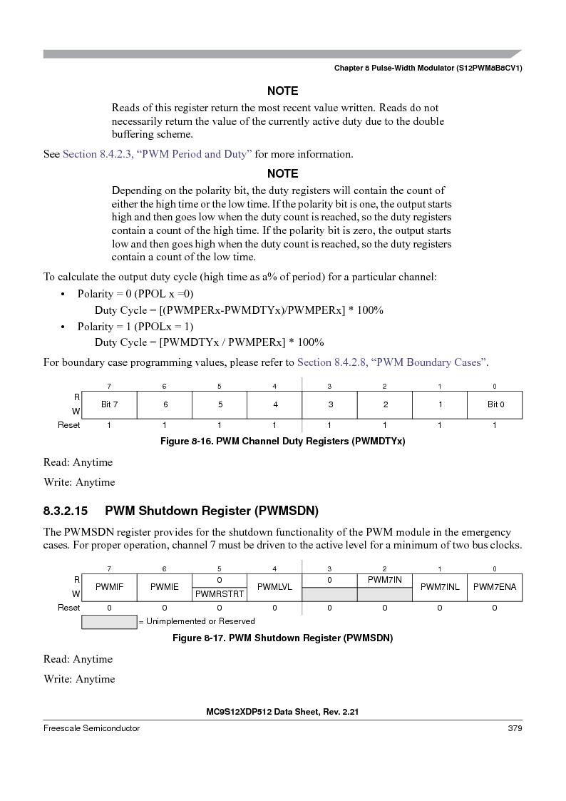 MC9S12XD256MAL ,Freescale Semiconductor厂商,IC MCU 256K FLASH 112-LQFP, MC9S12XD256MAL datasheet预览  第379页