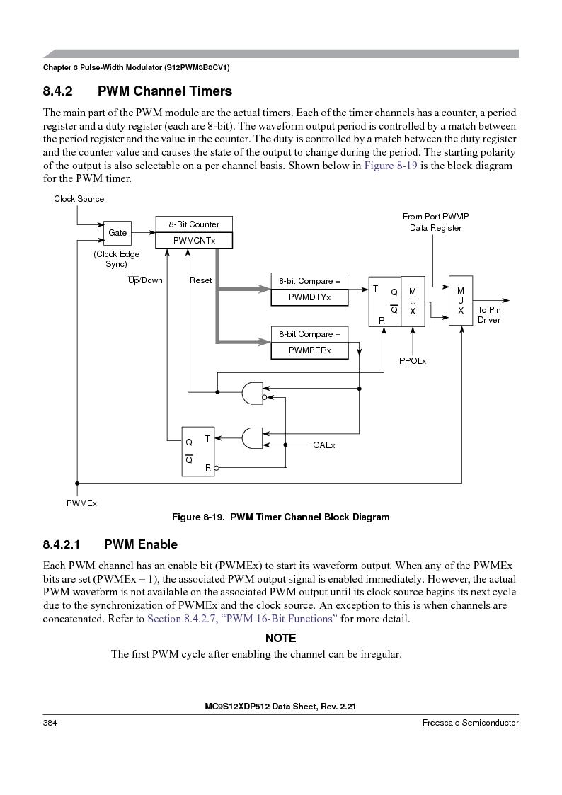 MC9S12XD256MAL ,Freescale Semiconductor厂商,IC MCU 256K FLASH 112-LQFP, MC9S12XD256MAL datasheet预览  第384页