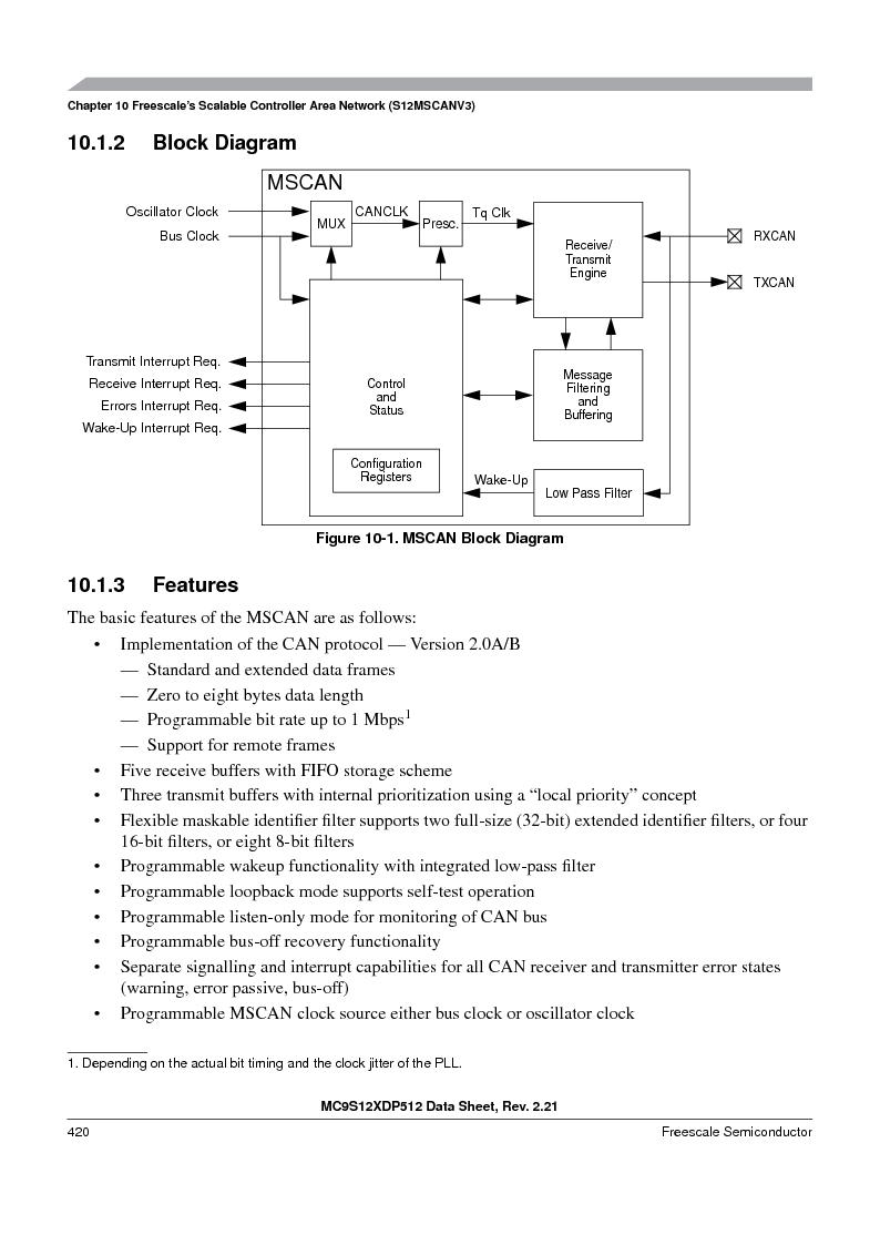MC9S12XD256MAL ,Freescale Semiconductor厂商,IC MCU 256K FLASH 112-LQFP, MC9S12XD256MAL datasheet预览  第420页
