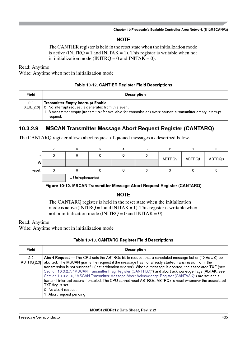 MC9S12XD256MAL ,Freescale Semiconductor厂商,IC MCU 256K FLASH 112-LQFP, MC9S12XD256MAL datasheet预览  第435页