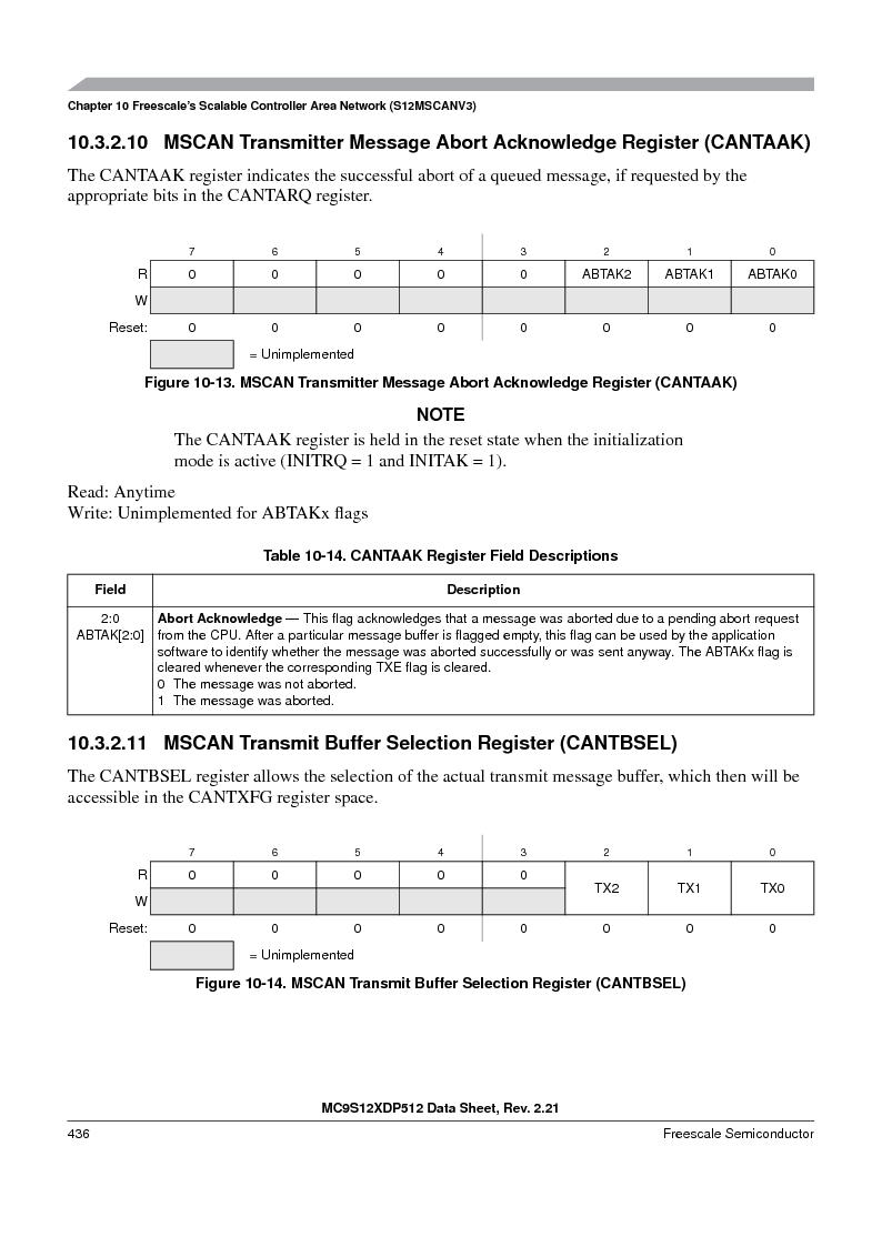 MC9S12XD256MAL ,Freescale Semiconductor厂商,IC MCU 256K FLASH 112-LQFP, MC9S12XD256MAL datasheet预览  第436页