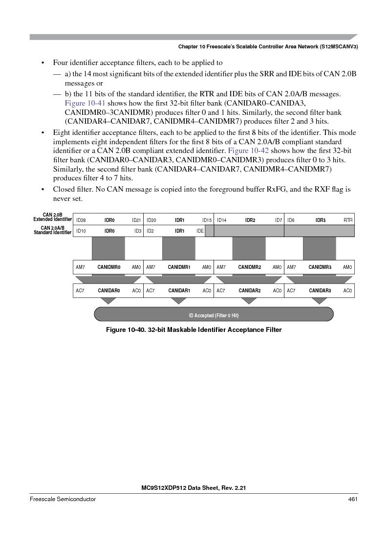 MC9S12XD256MAL ,Freescale Semiconductor厂商,IC MCU 256K FLASH 112-LQFP, MC9S12XD256MAL datasheet预览  第461页