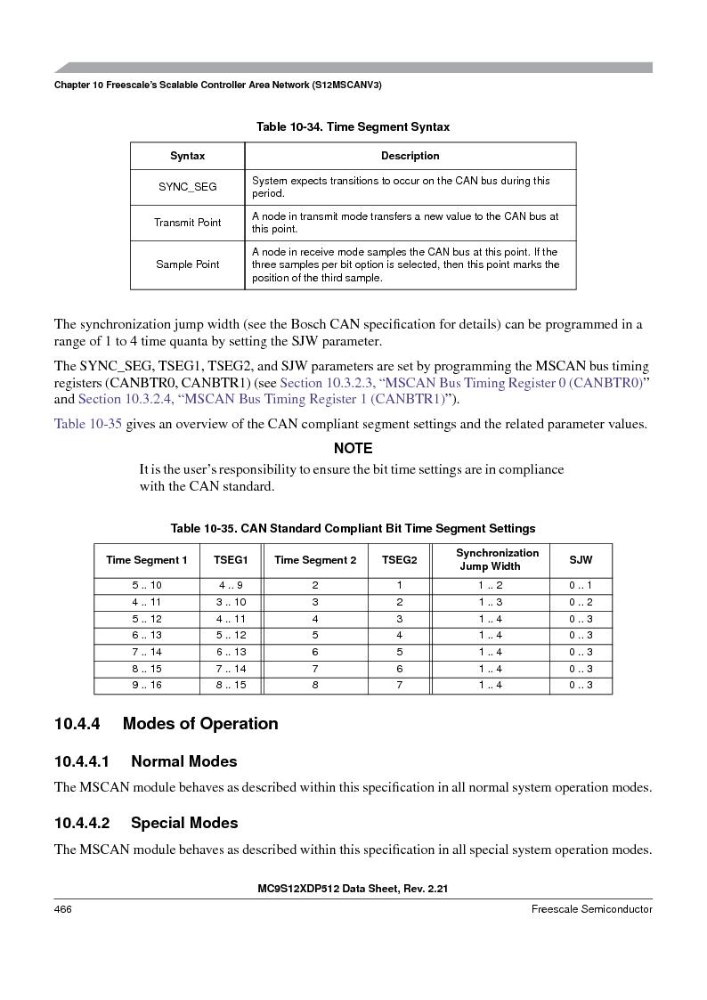 MC9S12XD256MAL ,Freescale Semiconductor厂商,IC MCU 256K FLASH 112-LQFP, MC9S12XD256MAL datasheet预览  第466页
