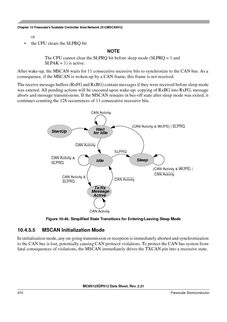 MC9S12XD256MAL ,Freescale Semiconductor厂商,IC MCU 256K FLASH 112-LQFP, MC9S12XD256MAL datasheet预览  第470页