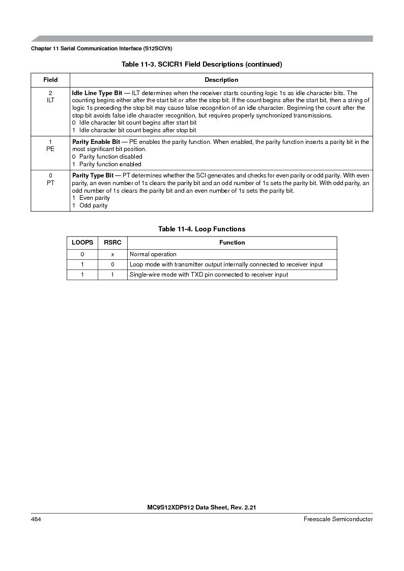 MC9S12XD256MAL ,Freescale Semiconductor厂商,IC MCU 256K FLASH 112-LQFP, MC9S12XD256MAL datasheet预览  第484页