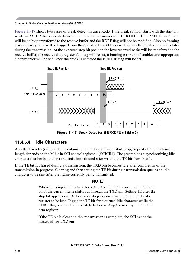 MC9S12XD256MAL ,Freescale Semiconductor厂商,IC MCU 256K FLASH 112-LQFP, MC9S12XD256MAL datasheet预览  第500页