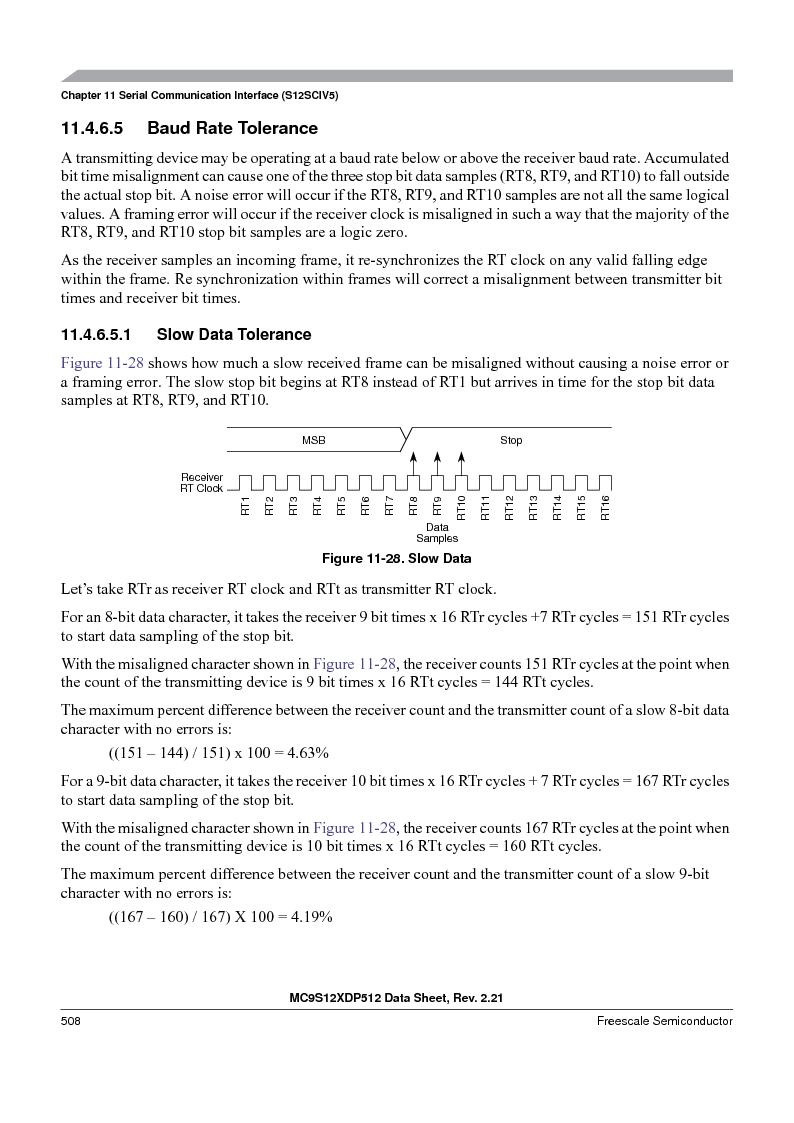MC9S12XD256MAL ,Freescale Semiconductor厂商,IC MCU 256K FLASH 112-LQFP, MC9S12XD256MAL datasheet预览  第508页