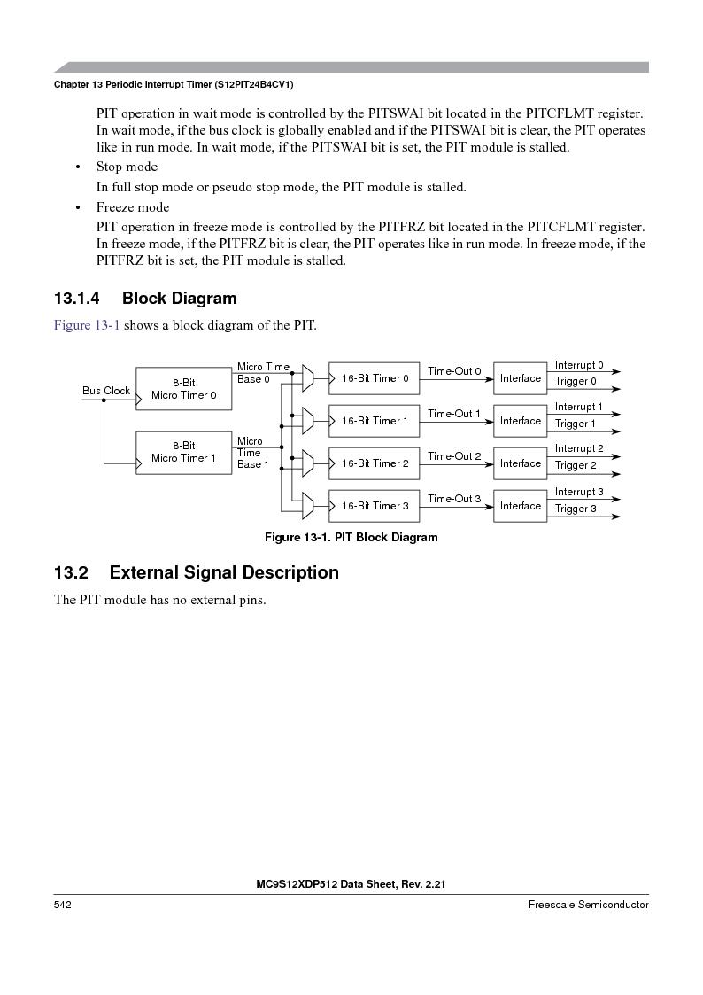 MC9S12XD256MAL ,Freescale Semiconductor厂商,IC MCU 256K FLASH 112-LQFP, MC9S12XD256MAL datasheet预览  第542页