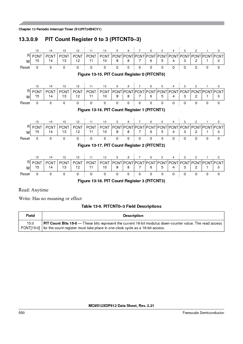 MC9S12XD256MAL ,Freescale Semiconductor厂商,IC MCU 256K FLASH 112-LQFP, MC9S12XD256MAL datasheet预览  第550页