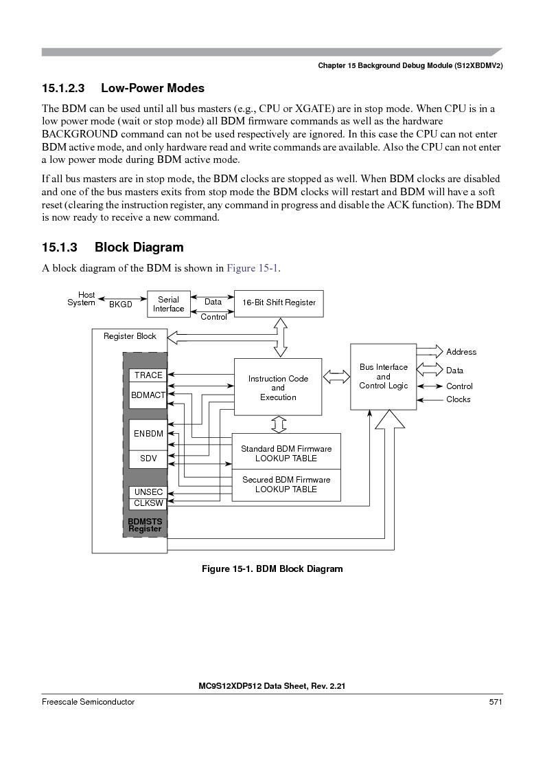 MC9S12XD256MAL ,Freescale Semiconductor厂商,IC MCU 256K FLASH 112-LQFP, MC9S12XD256MAL datasheet预览  第571页