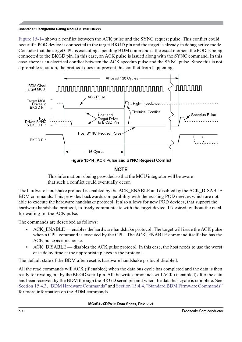MC9S12XD256MAL ,Freescale Semiconductor厂商,IC MCU 256K FLASH 112-LQFP, MC9S12XD256MAL datasheet预览  第590页