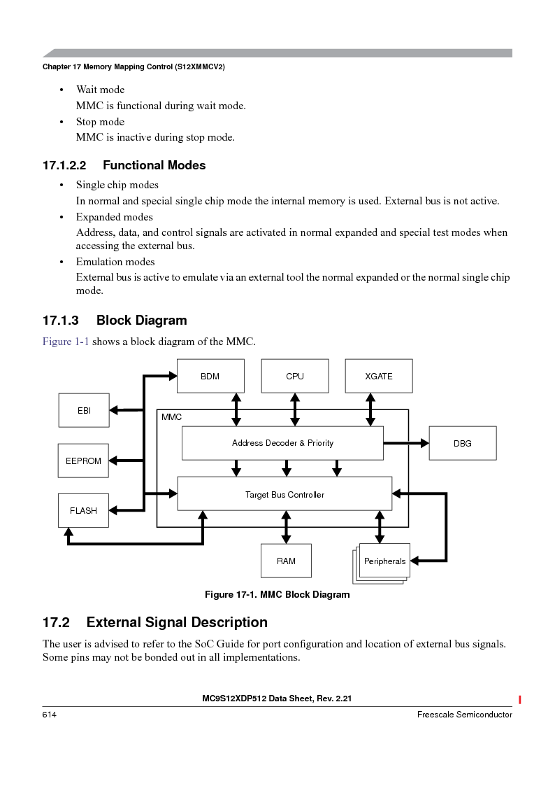 MC9S12XD256MAL ,Freescale Semiconductor厂商,IC MCU 256K FLASH 112-LQFP, MC9S12XD256MAL datasheet预览  第614页