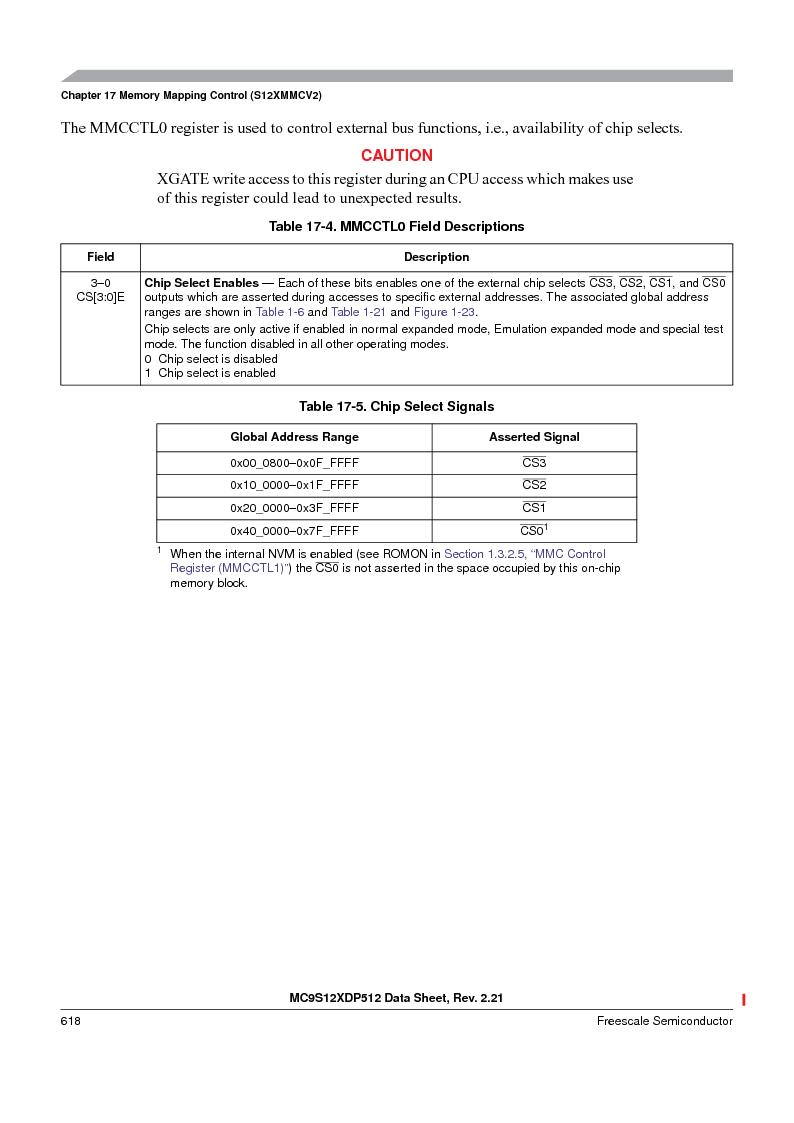 MC9S12XD256MAL ,Freescale Semiconductor厂商,IC MCU 256K FLASH 112-LQFP, MC9S12XD256MAL datasheet预览  第618页