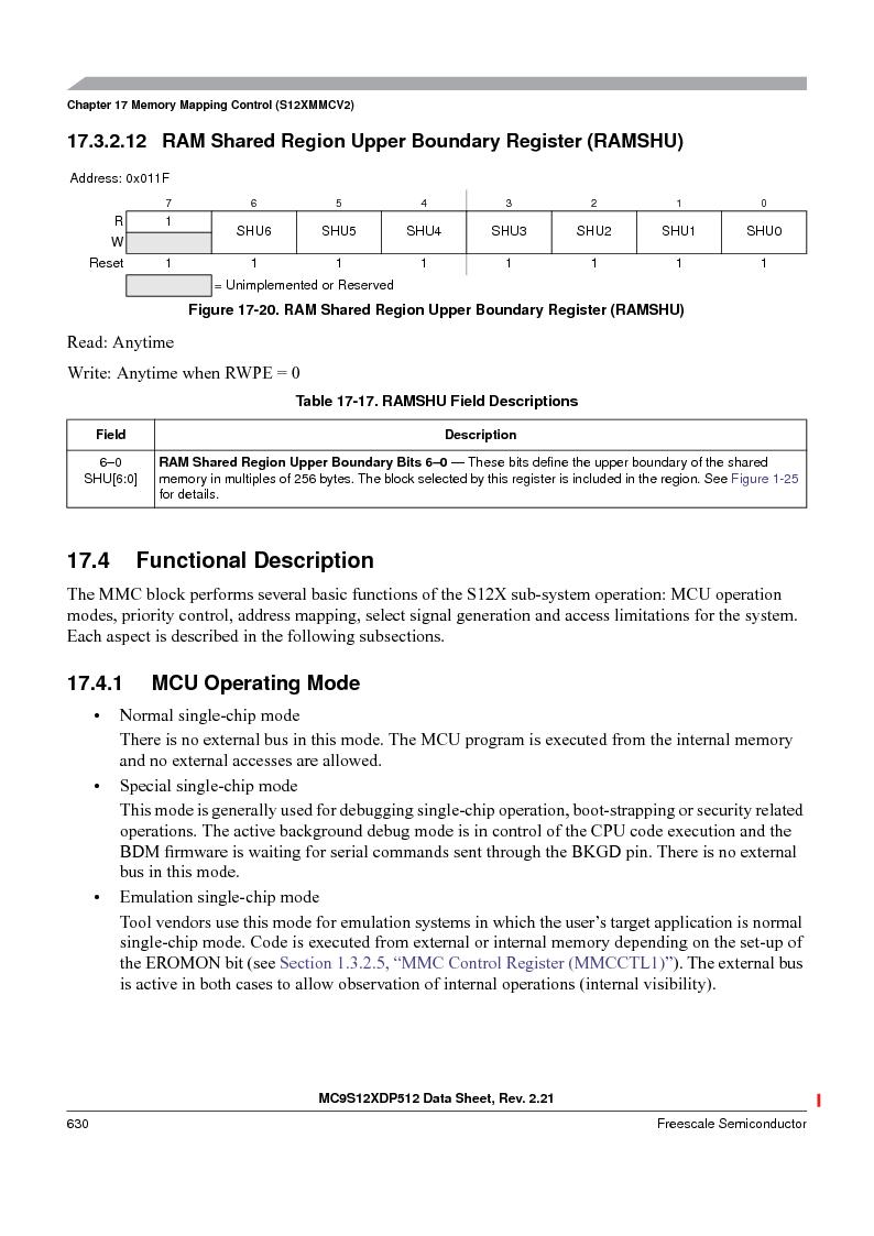 MC9S12XD256MAL ,Freescale Semiconductor厂商,IC MCU 256K FLASH 112-LQFP, MC9S12XD256MAL datasheet预览  第630页