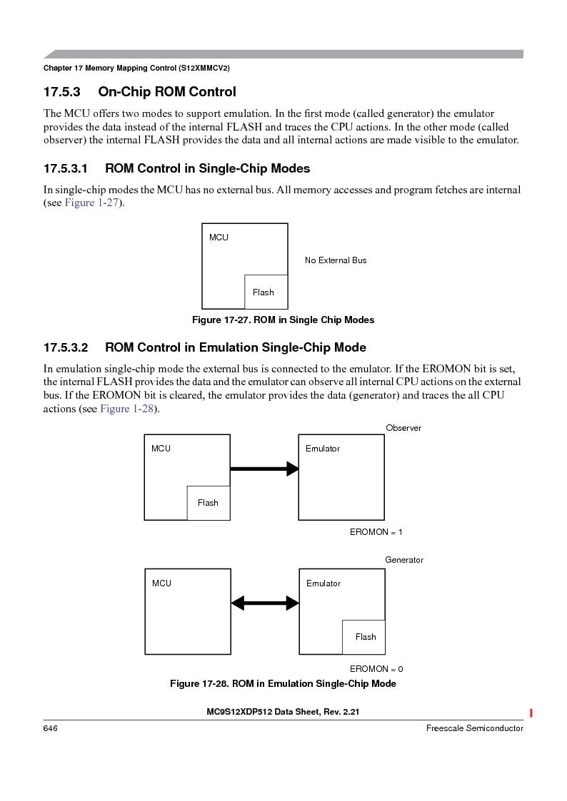 MC9S12XD256MAL ,Freescale Semiconductor厂商,IC MCU 256K FLASH 112-LQFP, MC9S12XD256MAL datasheet预览  第646页