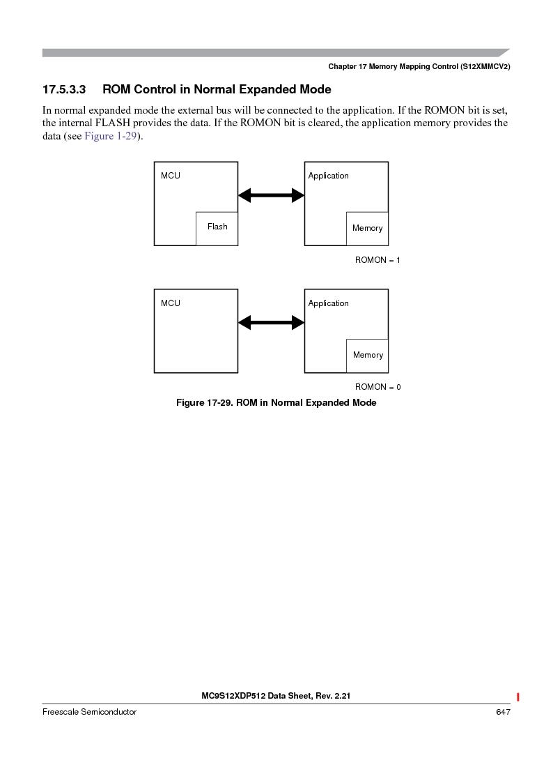 MC9S12XD256MAL ,Freescale Semiconductor厂商,IC MCU 256K FLASH 112-LQFP, MC9S12XD256MAL datasheet预览  第647页