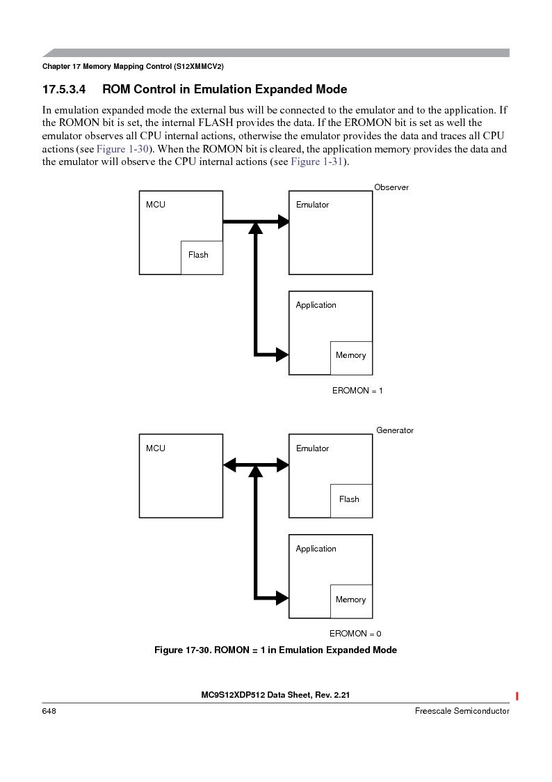 MC9S12XD256MAL ,Freescale Semiconductor厂商,IC MCU 256K FLASH 112-LQFP, MC9S12XD256MAL datasheet预览  第648页