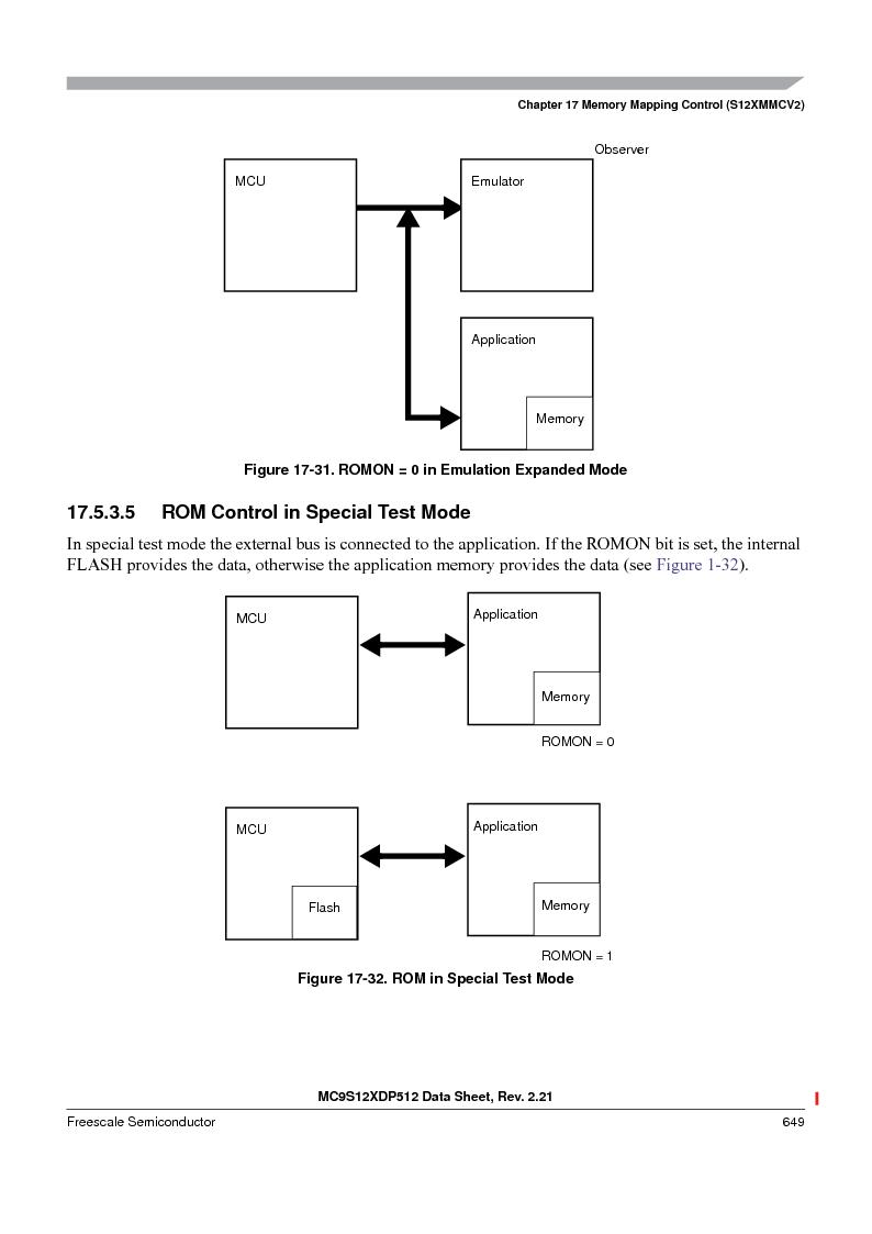 MC9S12XD256MAL ,Freescale Semiconductor厂商,IC MCU 256K FLASH 112-LQFP, MC9S12XD256MAL datasheet预览  第649页