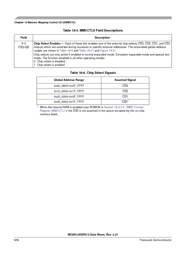 MC9S12XD256MAL ,Freescale Semiconductor厂商,IC MCU 256K FLASH 112-LQFP, MC9S12XD256MAL datasheet预览  第658页